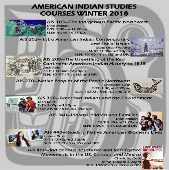 AIS WI courses all