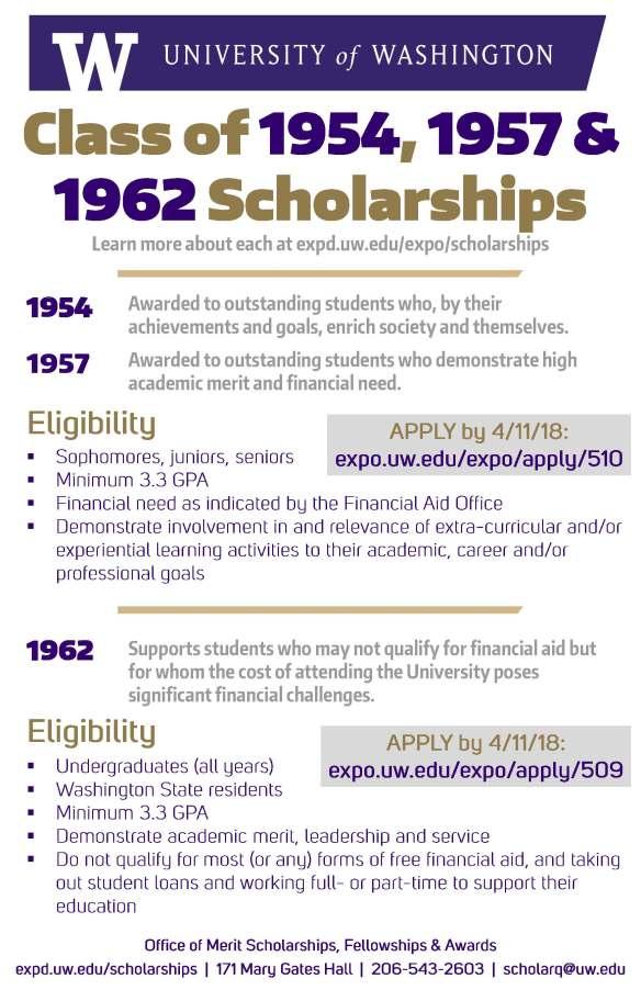 Class of Scholarships - 1954 1957 1962.jpg