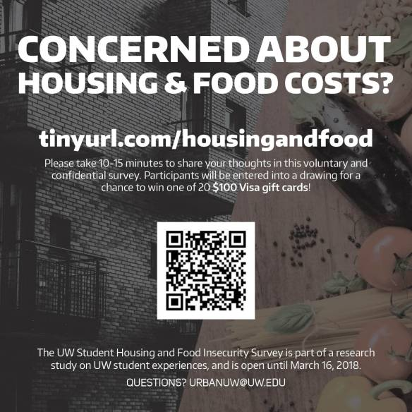 UW Student Housing and Food Insecurity Survey 2018